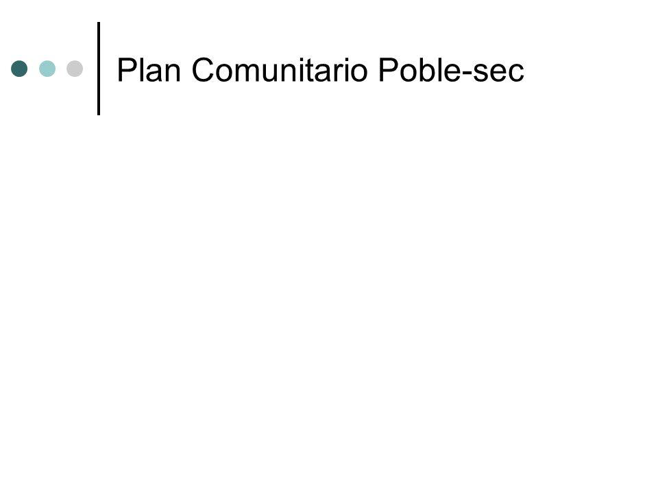 Plan Comunitario Poble-sec