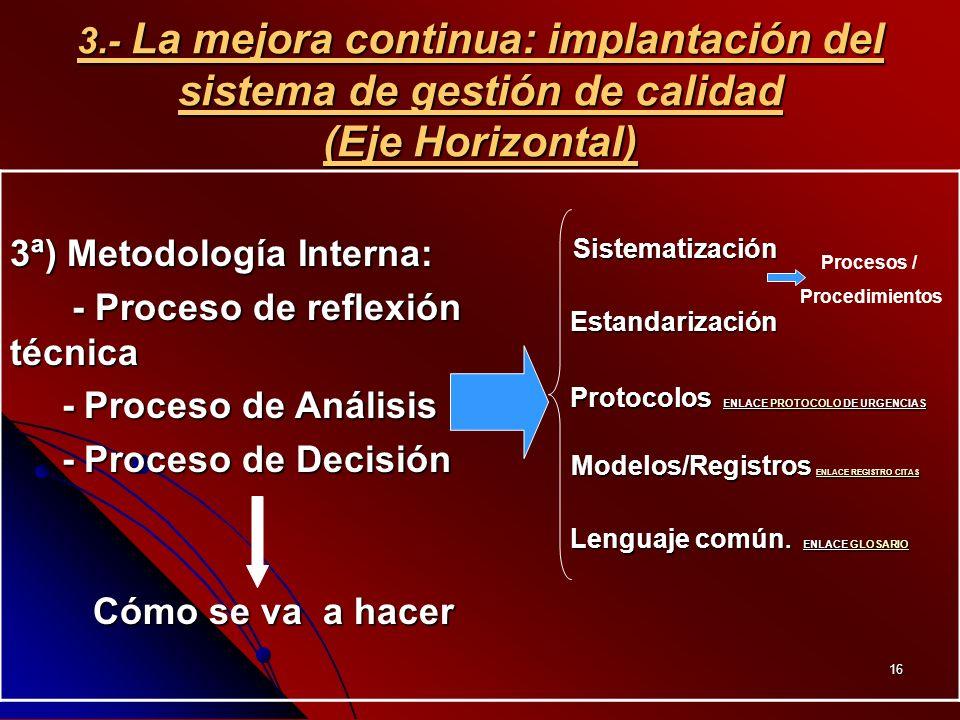 16 3.- La mejora continua: implantación del sistema de gestión de calidad (Eje Horizontal) 3ª) Metodología Interna: - Proceso de reflexión técnica - Proceso de reflexión técnica - Proceso de Análisis - Proceso de Análisis - Proceso de Decisión - Proceso de Decisión Cómo se va a hacer Cómo se va a hacer Sistematización Sistematización Estandarización Estandarización Protocolos ENLACE PROTOCOLO DE URGENCIAS Protocolos ENLACE PROTOCOLO DE URGENCIASPROTOCOLO Modelos/Registros ENLACE REGISTRO CITAS Modelos/Registros ENLACE REGISTRO CITAS ENLACE REGISTRO CITAS ENLACE REGISTRO CITAS Lenguaje común.