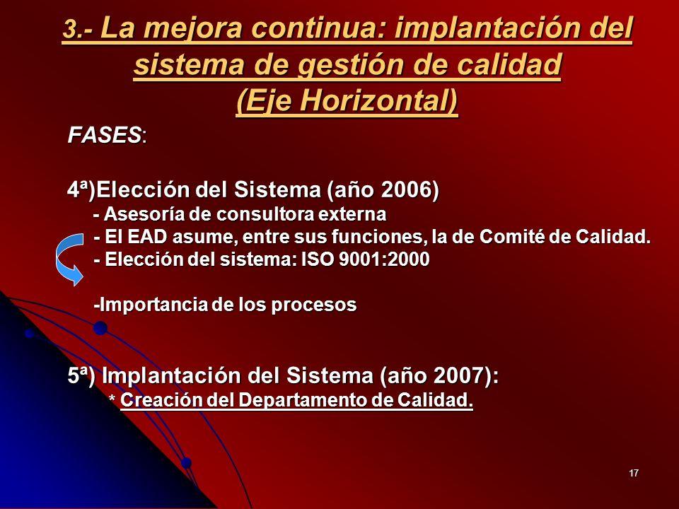 17 3.- La mejora continua: implantación del sistema de gestión de calidad (Eje Horizontal) FASES: 4ª)Elección del Sistema (año 2006) - Asesoría de consultora externa - Asesoría de consultora externa - El EAD asume, entre sus funciones, la de Comité de Calidad.