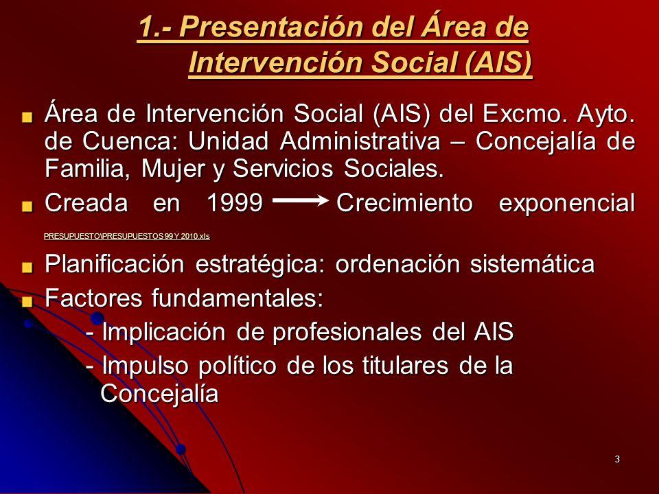3 1.- Presentación del Área de Intervención Social (AIS) Área de Intervención Social (AIS) del Excmo.