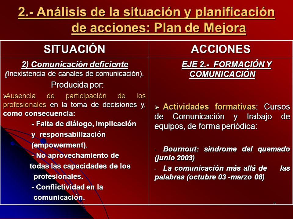 5 SITUACIÓNACCIONES 2) Comunicación deficiente (Inexistencia de canales de comunicación).