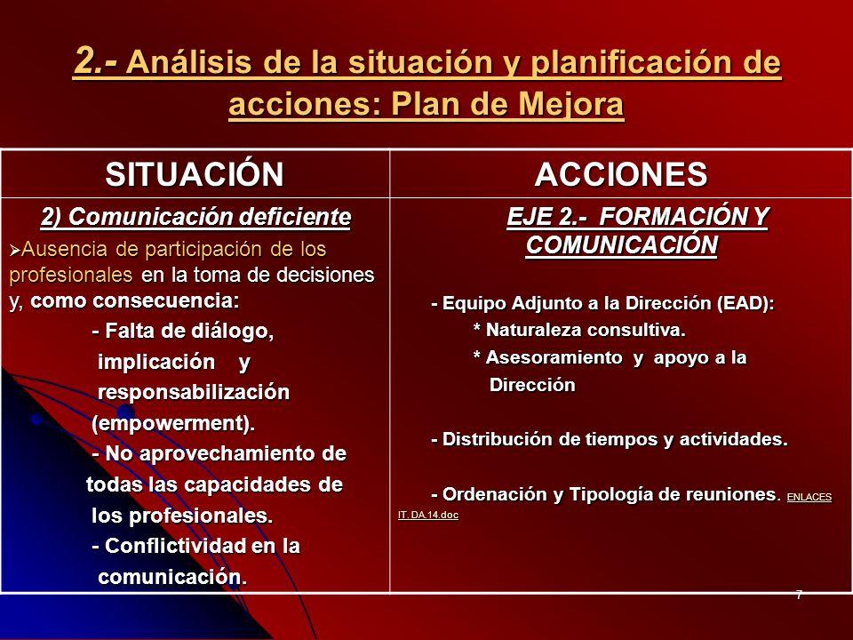 7 2.- Análisis de la situación y planificación de acciones: Plan de Mejora SITUACIÓNACCIONES 2) Comunicación deficiente Ausencia de participación de los profesionales en la toma de decisiones y, como consecuencia: Ausencia de participación de los profesionales en la toma de decisiones y, como consecuencia: - Falta de diálogo, - Falta de diálogo, implicación y implicación y responsabilización responsabilización (empowerment).