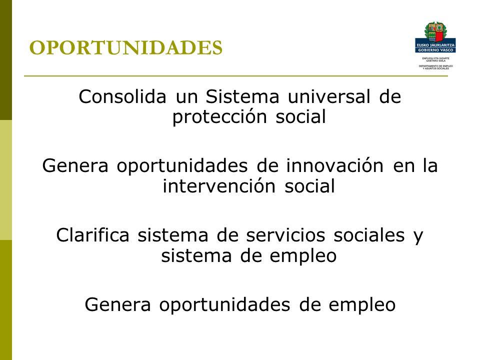 OPORTUNIDADES Consolida un Sistema universal de protección social Genera oportunidades de innovación en la intervención social Clarifica sistema de servicios sociales y sistema de empleo Genera oportunidades de empleo