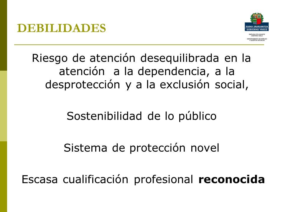 DEBILIDADES Riesgo de atención desequilibrada en la atención a la dependencia, a la desprotección y a la exclusión social, Sostenibilidad de lo público Sistema de protección novel Escasa cualificación profesional reconocida