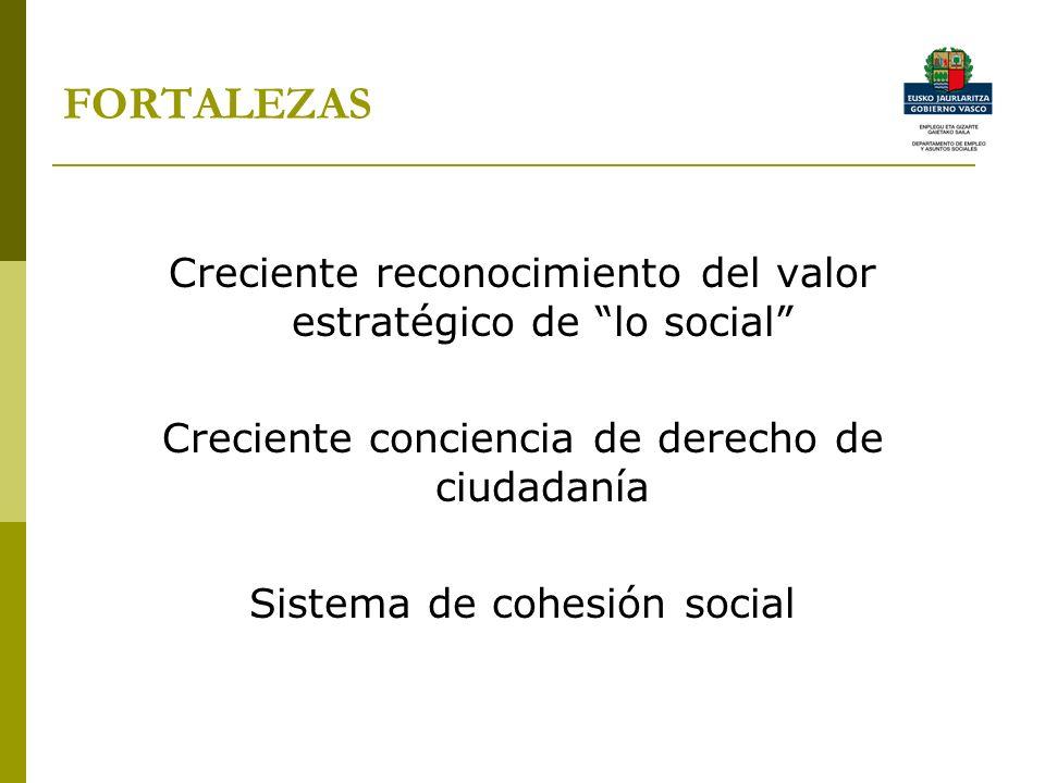 FORTALEZAS Creciente reconocimiento del valor estratégico de lo social Creciente conciencia de derecho de ciudadanía Sistema de cohesión social