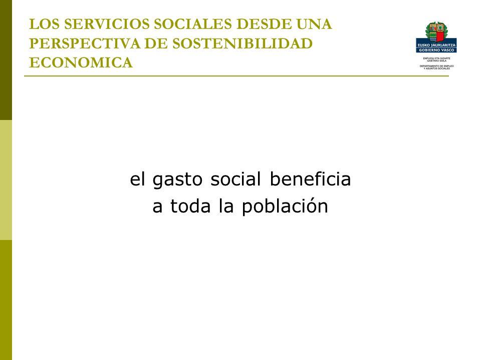 LOS SERVICIOS SOCIALES DESDE UNA PERSPECTIVA DE SOSTENIBILIDAD ECONOMICA el gasto social beneficia a toda la población