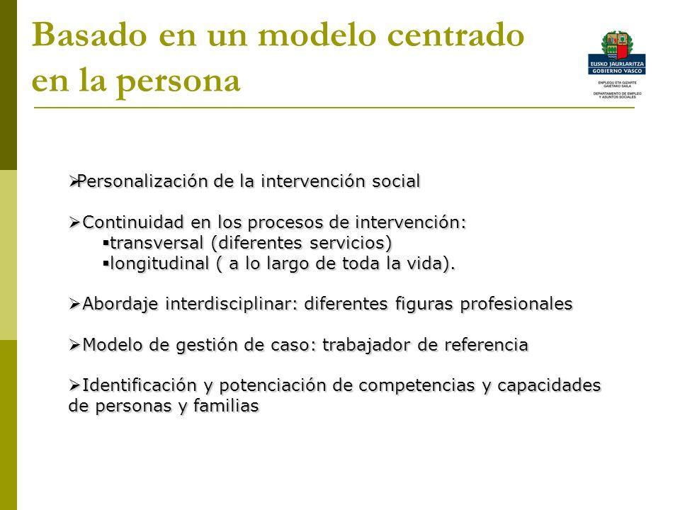 Basado en un modelo centrado en la persona Personalización de la intervención social Personalización de la intervención social Continuidad en los procesos de intervención: Continuidad en los procesos de intervención: transversal (diferentes servicios) transversal (diferentes servicios) longitudinal ( a lo largo de toda la vida).
