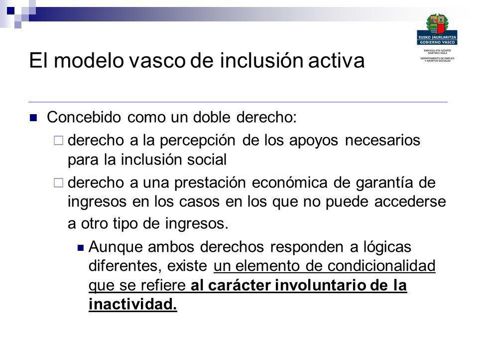 El modelo vasco de inclusión activa _______________________________________________ Concebido como un doble derecho: derecho a la percepción de los ap