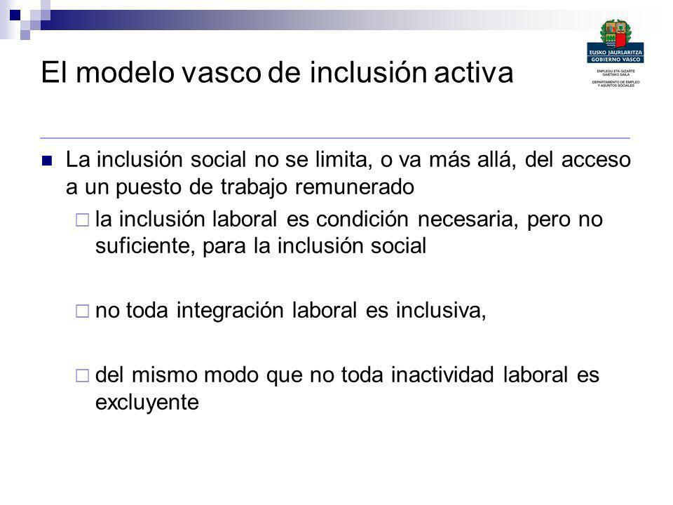 El modelo vasco de inclusión activa _______________________________________________ La inclusión social no se limita, o va más allá, del acceso a un p