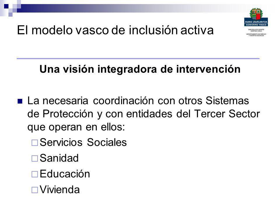 El modelo vasco de inclusión activa ___________________________________ Una visión integradora de intervención La necesaria coordinación con otros Sis