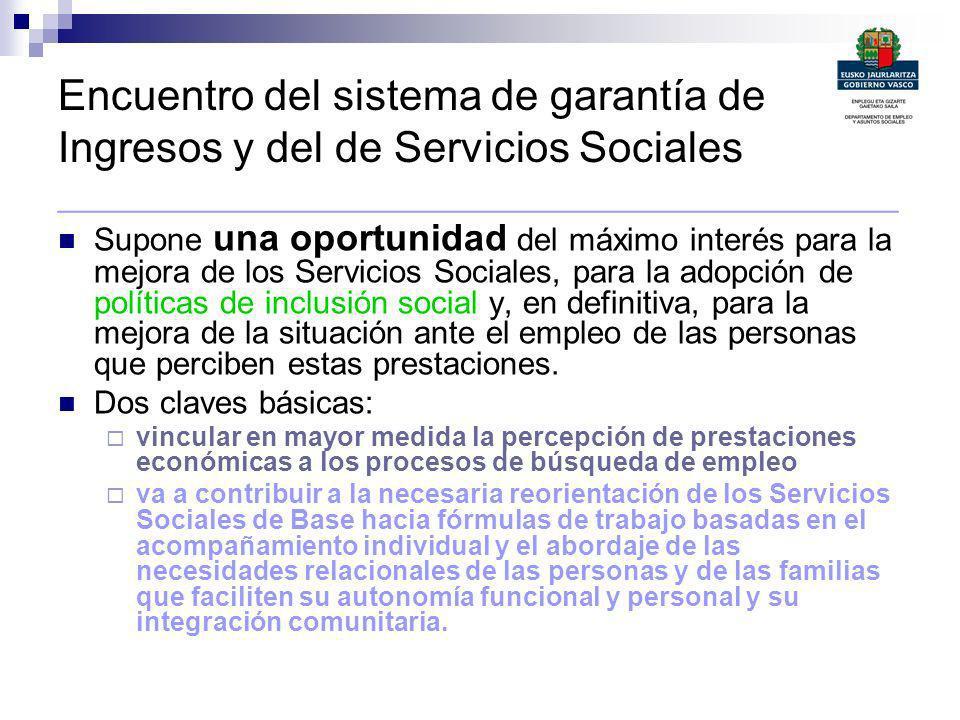 Encuentro del sistema de garantía de Ingresos y del de Servicios Sociales _______________________________________________ Supone una oportunidad del m