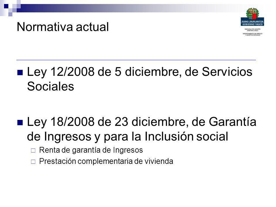 Normativa actual ___________________________________ Ley 12/2008 de 5 diciembre, de Servicios Sociales Ley 18/2008 de 23 diciembre, de Garantía de Ing