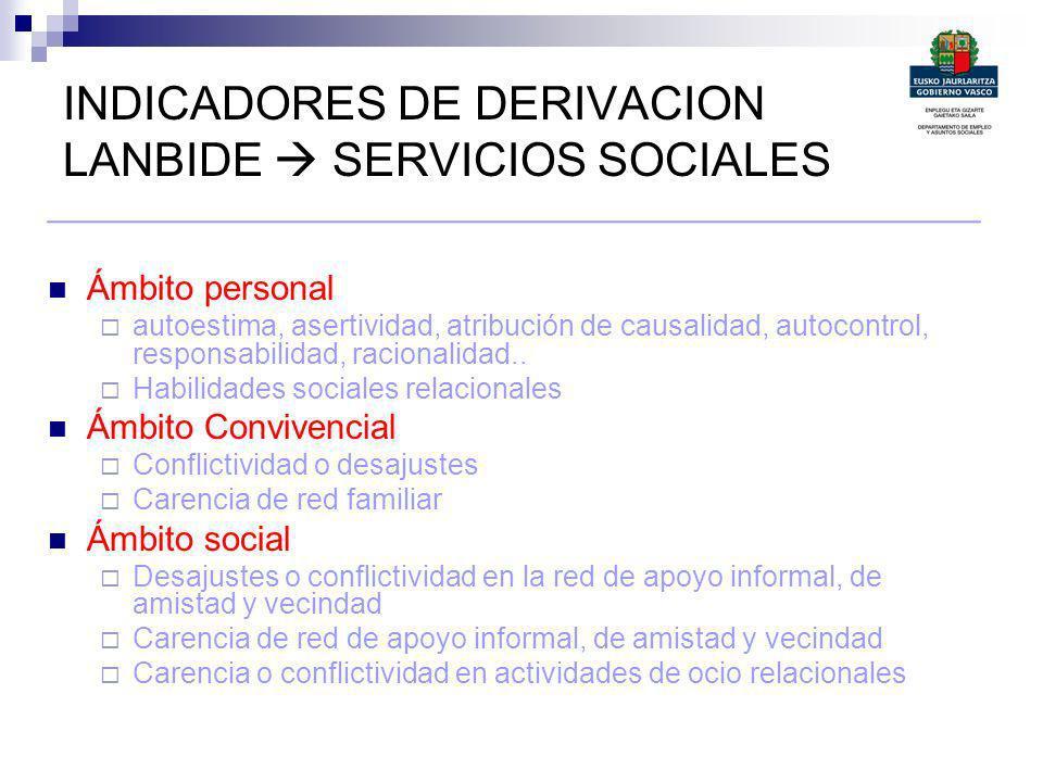 INDICADORES DE DERIVACION LANBIDE SERVICIOS SOCIALES ________________________________________________ Ámbito personal autoestima, asertividad, atribuc