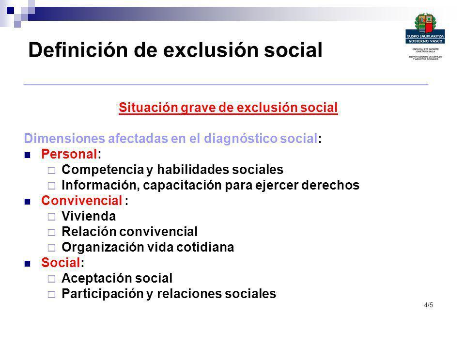 Definición de exclusión social _______________________________________________________________ Situación grave de exclusión social Dimensiones afectad