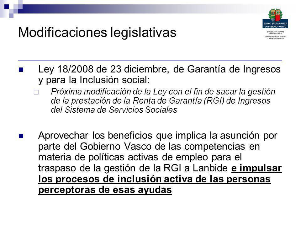 Modificaciones legislativas _______________________________________________ Ley 18/2008 de 23 diciembre, de Garantía de Ingresos y para la Inclusión s