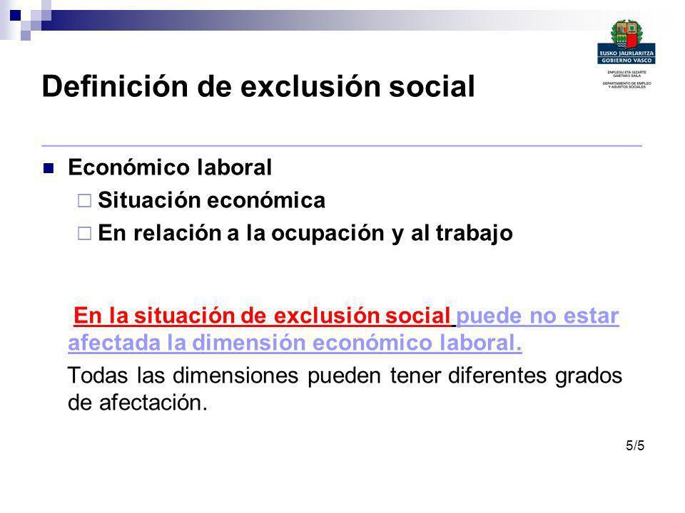 Definición de exclusión social _______________________________________________ Económico laboral Situación económica En relación a la ocupación y al t
