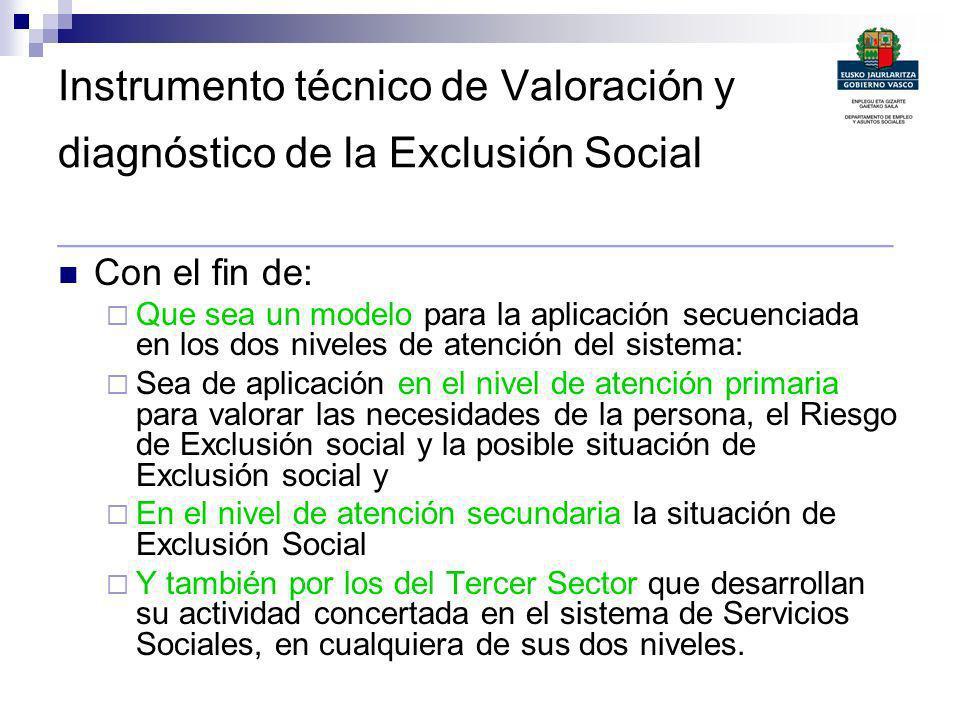 Instrumento técnico de Valoración y diagnóstico de la Exclusión Social ________________________________________ Con el fin de: Que sea un modelo para