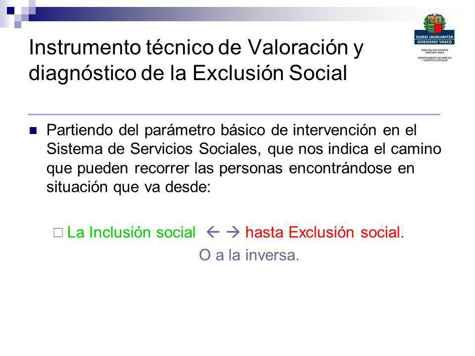 Instrumento técnico de Valoración y diagnóstico de la Exclusión Social ___________________________________ Partiendo del parámetro básico de intervenc