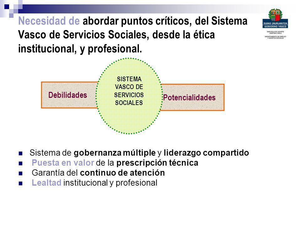 Necesidad de abordar puntos críticos, del Sistema Vasco de Servicios Sociales, desde la ética institucional, y profesional. Sistema de gobernanza múlt