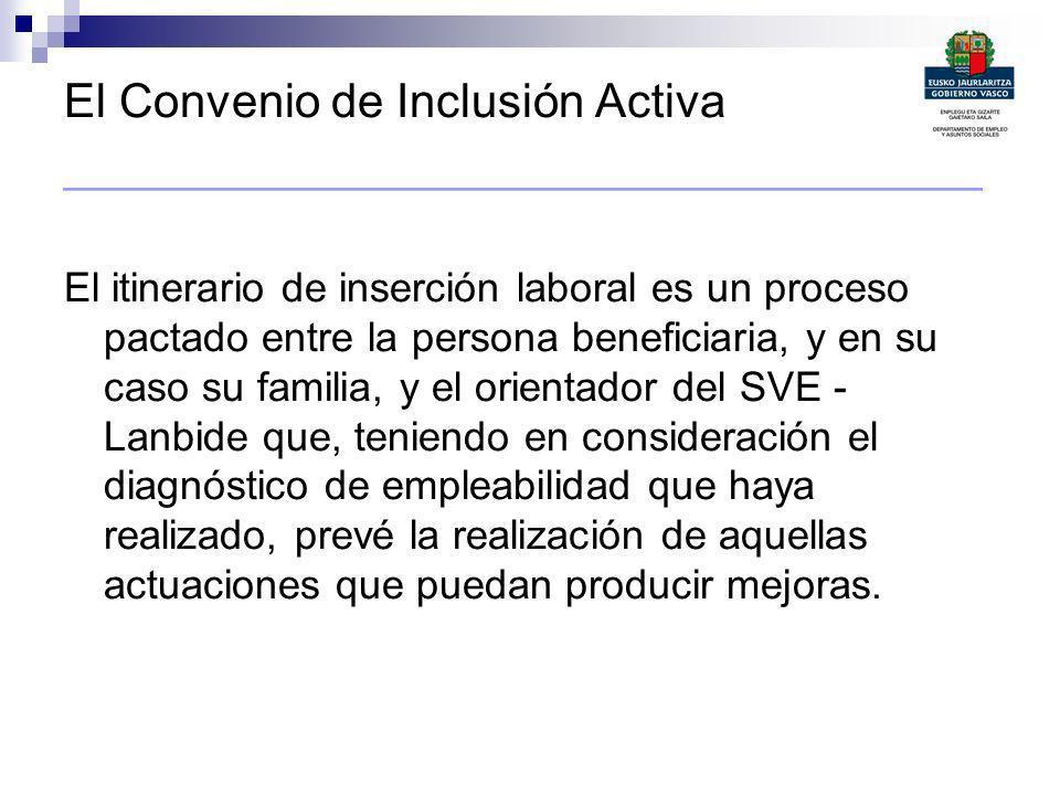 El Convenio de Inclusión Activa ___________________________________ El itinerario de inserción laboral es un proceso pactado entre la persona benefici