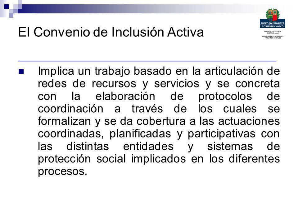 El Convenio de Inclusión Activa ___________________________________ Implica un trabajo basado en la articulación de redes de recursos y servicios y se