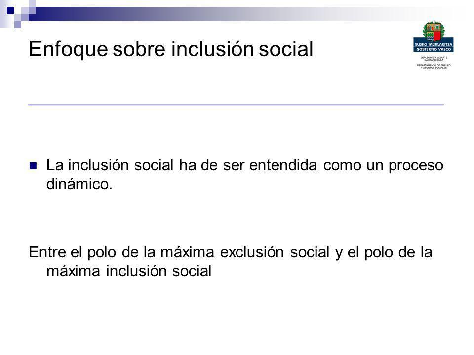 Enfoque sobre inclusión social _______________________________________________ La inclusión social ha de ser entendida como un proceso dinámico. Entre