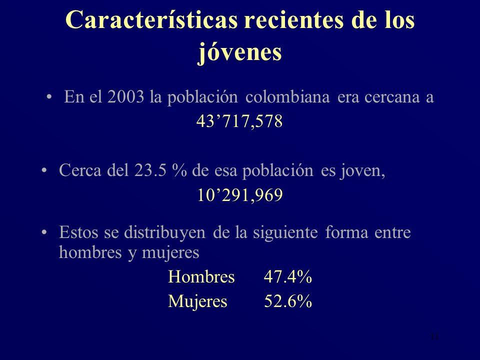 11 Características recientes de los jóvenes En el 2003 la población colombiana era cercana a 43717,578 Cerca del 23.5 % de esa población es joven, 102