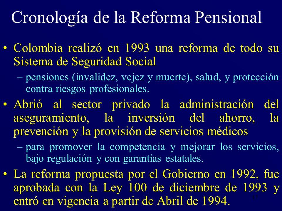 17 Cronología de la Reforma Pensional Colombia realizó en 1993 una reforma de todo su Sistema de Seguridad Social –pensiones (invalidez, vejez y muert