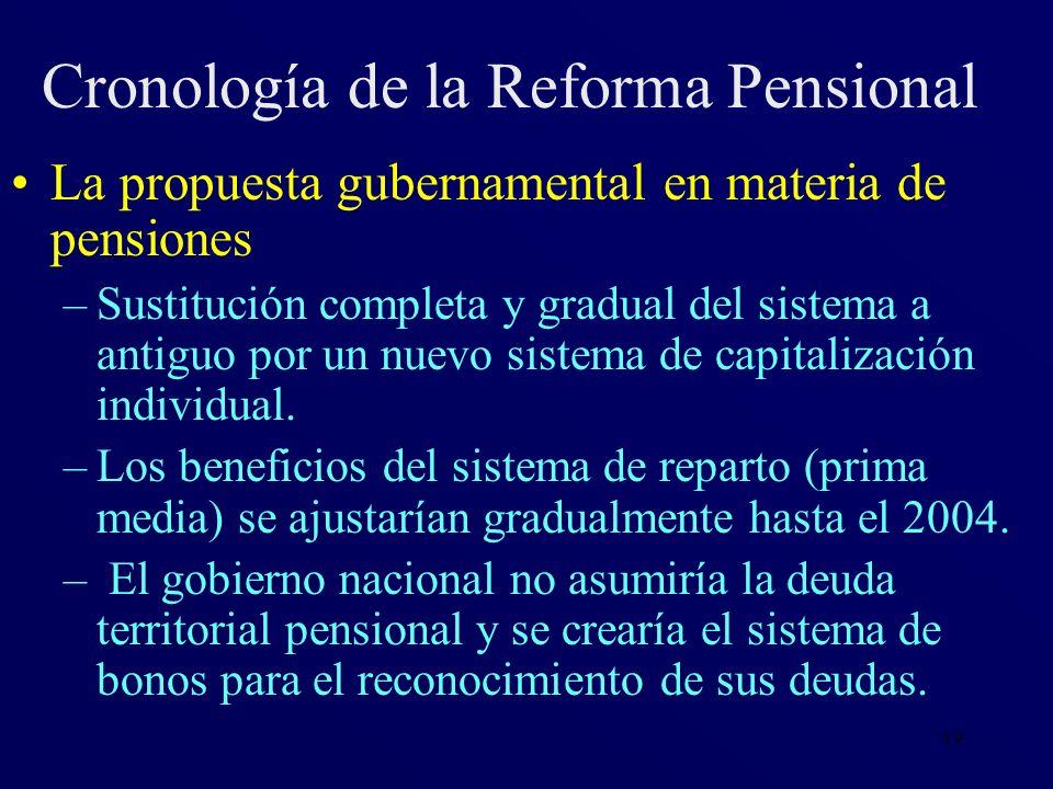 19 Cronología de la Reforma Pensional La propuesta gubernamental en materia de pensiones –Sustitución completa y gradual del sistema a antiguo por un