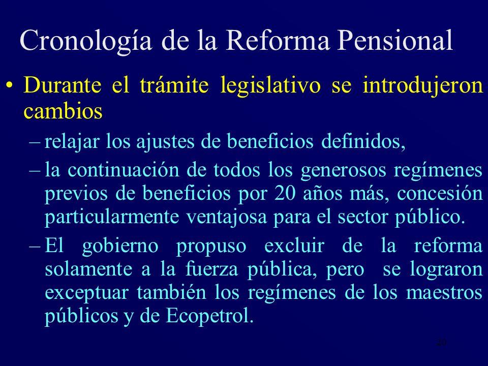 20 Cronología de la Reforma Pensional Durante el trámite legislativo se introdujeron cambios –relajar los ajustes de beneficios definidos, –la continu