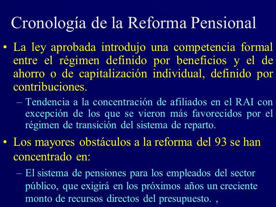 21 Cronología de la Reforma Pensional La ley aprobada introdujo una competencia formal entre el régimen definido por beneficios y el de ahorro o de ca
