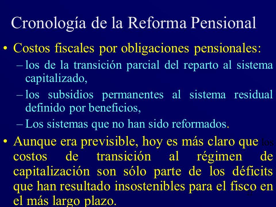 22 Cronología de la Reforma Pensional Costos fiscales por obligaciones pensionales: –los de la transición parcial del reparto al sistema capitalizado,