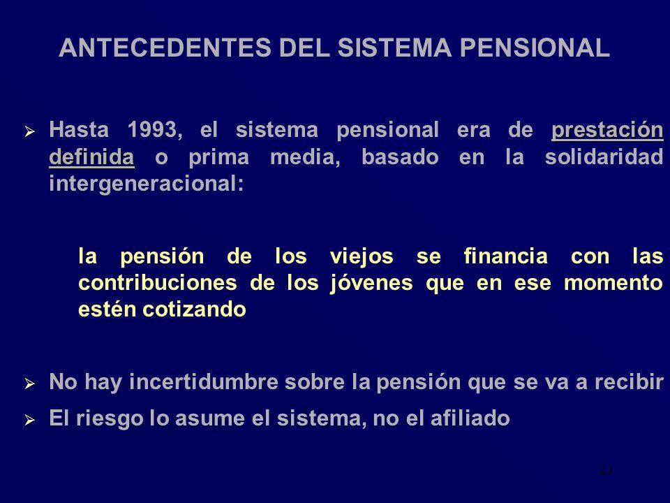 23 ANTECEDENTES DEL SISTEMA PENSIONAL prestación definida Hasta 1993, el sistema pensional era de prestación definida o prima media, basado en la soli