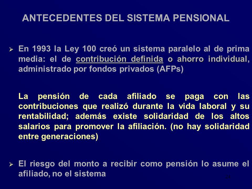 24 ANTECEDENTES DEL SISTEMA PENSIONAL contribución definida o ahorro individual En 1993 la Ley 100 creó un sistema paralelo al de prima media: el de c