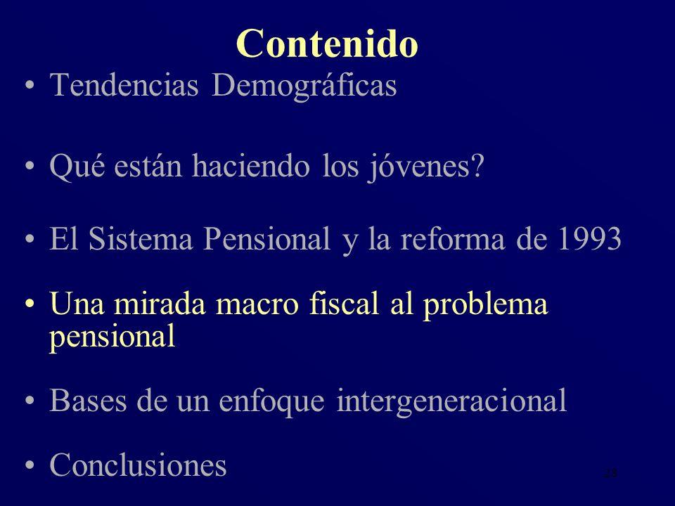 28 Tendencias Demográficas Qué están haciendo los jóvenes? El Sistema Pensional y la reforma de 1993 Una mirada macro fiscal al problema pensional Bas
