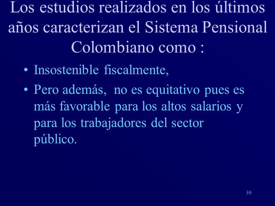 36 Los estudios realizados en los últimos años caracterizan el Sistema Pensional Colombiano como : Insostenible fiscalmente, Pero además, no es equita