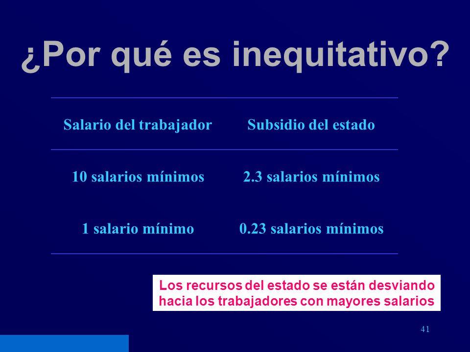 41 Subsidio del estadoSalario del trabajador 0.23 salarios mínimos1 salario mínimo 2.3 salarios mínimos10 salarios mínimos Los recursos del estado se