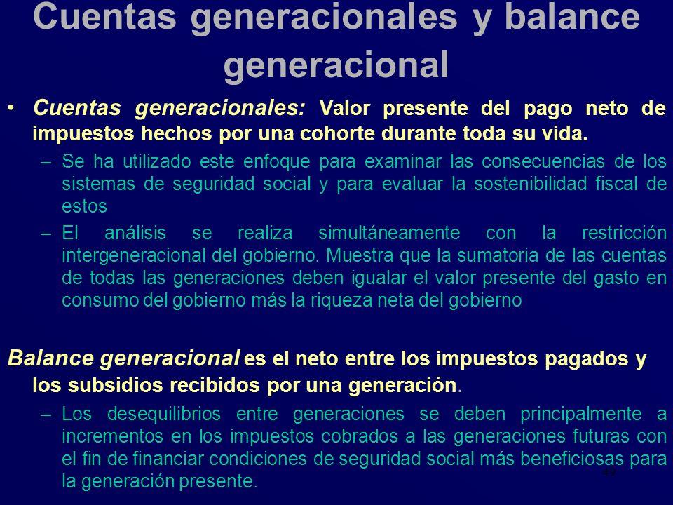 49 Cuentas generacionales y balance generacional Cuentas generacionales: Valor presente del pago neto de impuestos hechos por una cohorte durante toda
