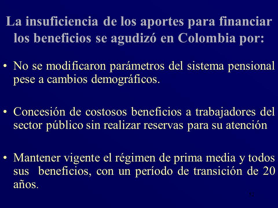 52 La insuficiencia de los aportes para financiar los beneficios se agudizó en Colombia por: No se modificaron parámetros del sistema pensional pese a