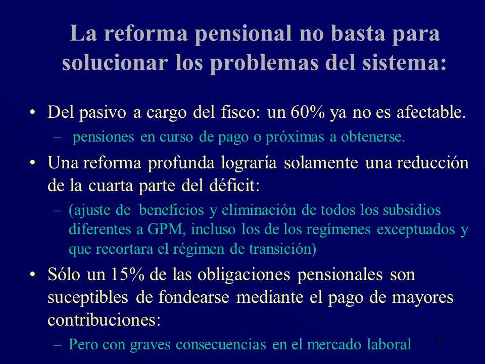 55 La reforma pensional no basta para solucionar los problemas del sistema: Del pasivo a cargo del fisco: un 60% ya no es afectable. – pensiones en cu