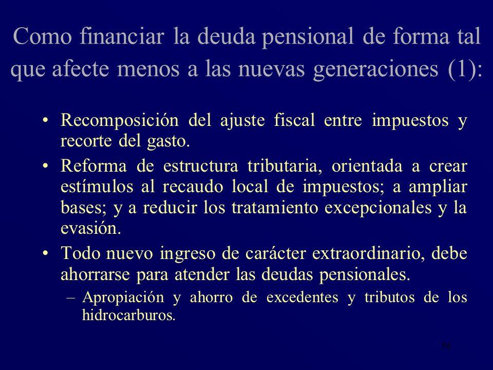56 Como financiar la deuda pensional de forma tal que afecte menos a las nuevas generaciones (1): Recomposición del ajuste fiscal entre impuestos y re