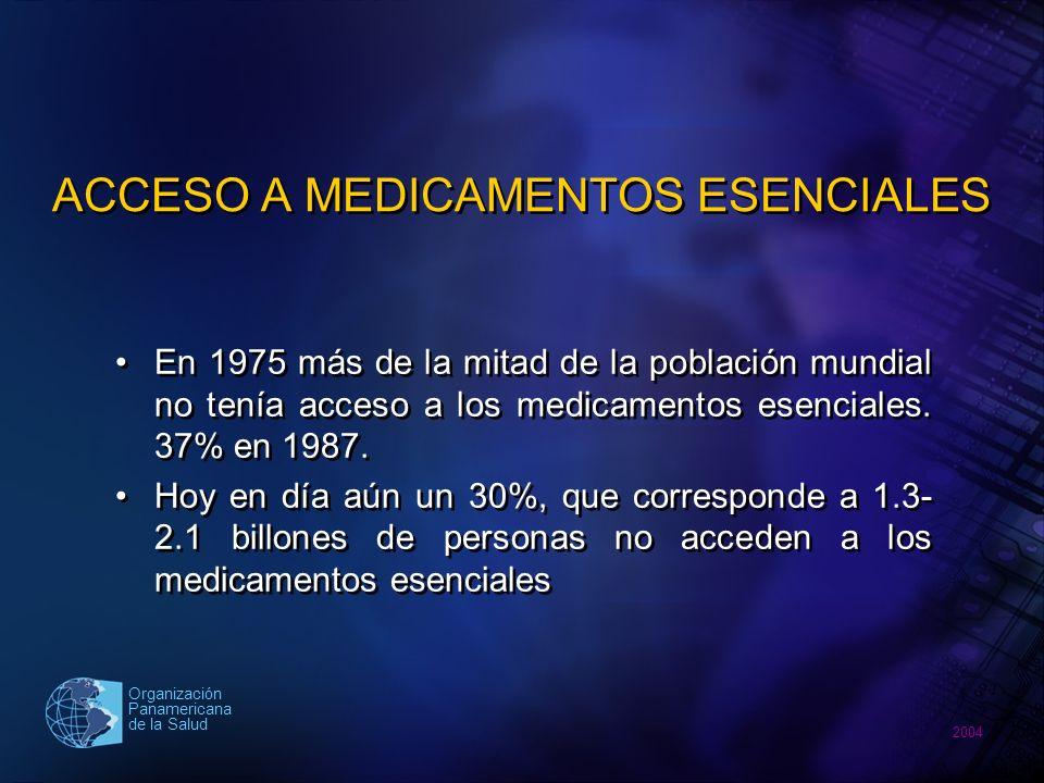 2004 Organización Panamericana de la Salud Acceso y medicamentos genéricos POLITICA DE GENERICOS.