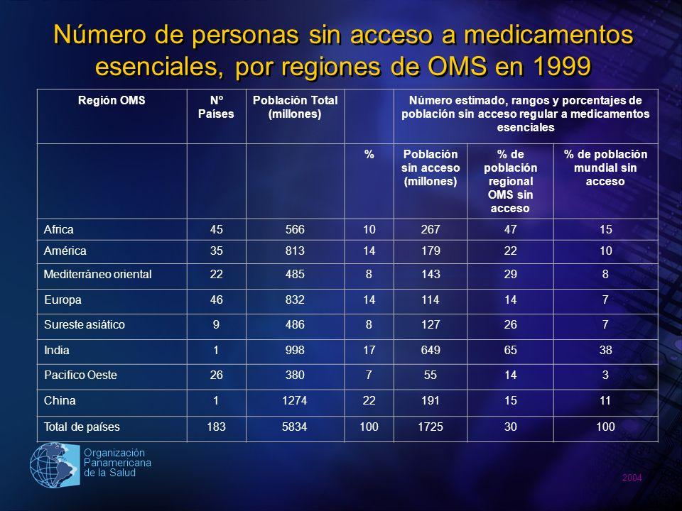 2004 Organización Panamericana de la Salud