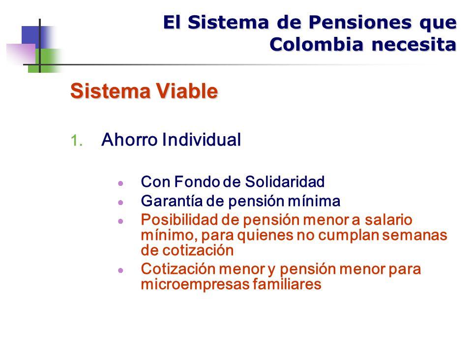 Sistema Viable 1.