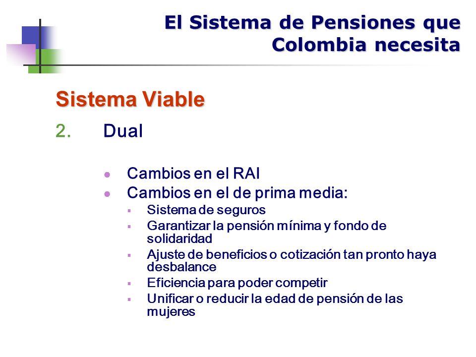 Sistema Viable 2.Dual Cambios en el RAI Cambios en el de prima media: Sistema de seguros Garantizar la pensión mínima y fondo de solidaridad Ajuste de beneficios o cotización tan pronto haya desbalance Eficiencia para poder competir Unificar o reducir la edad de pensión de las mujeres El Sistema de Pensiones que Colombia necesita