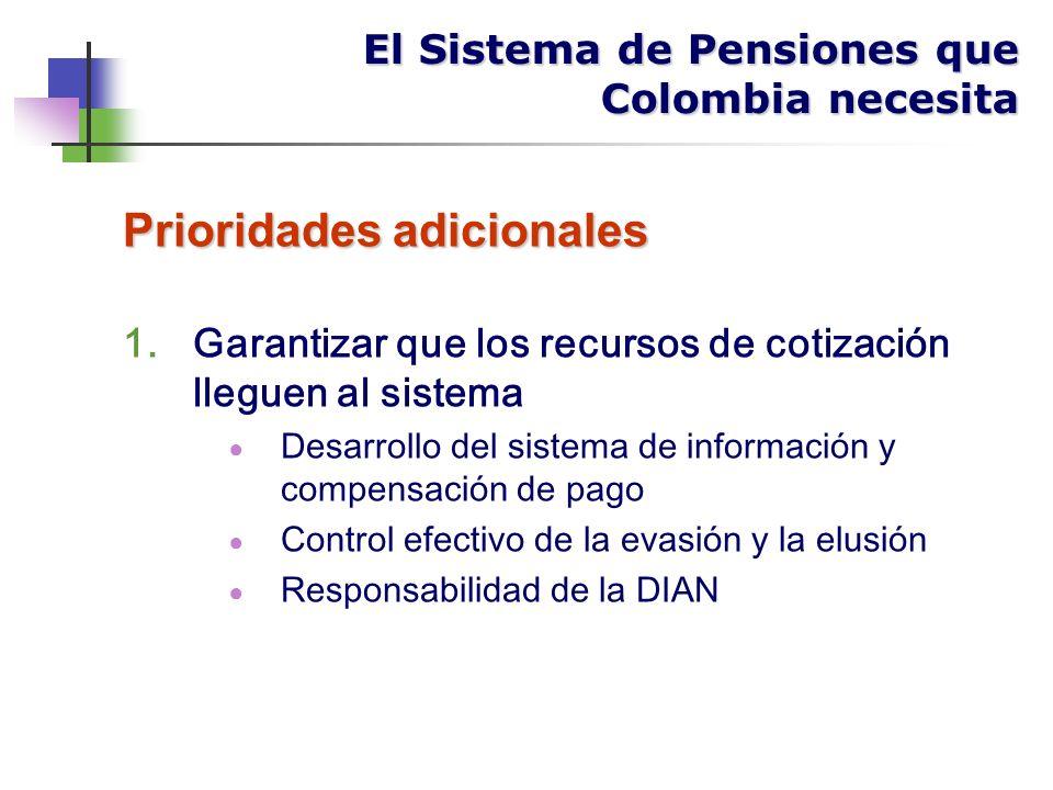 Prioridades adicionales 1.Garantizar que los recursos de cotización lleguen al sistema Desarrollo del sistema de información y compensación de pago Control efectivo de la evasión y la elusión Responsabilidad de la DIAN El Sistema de Pensiones que Colombia necesita