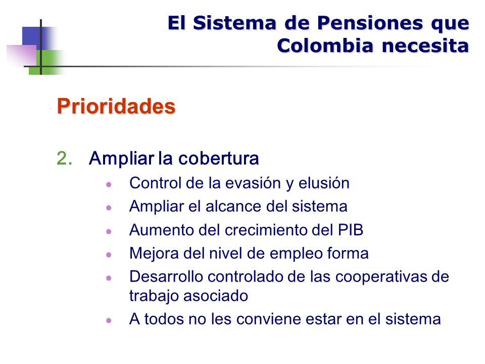Prioridades 2.Ampliar la cobertura Control de la evasión y elusión Ampliar el alcance del sistema Aumento del crecimiento del PIB Mejora del nivel de empleo forma Desarrollo controlado de las cooperativas de trabajo asociado A todos no les conviene estar en el sistema El Sistema de Pensiones que Colombia necesita
