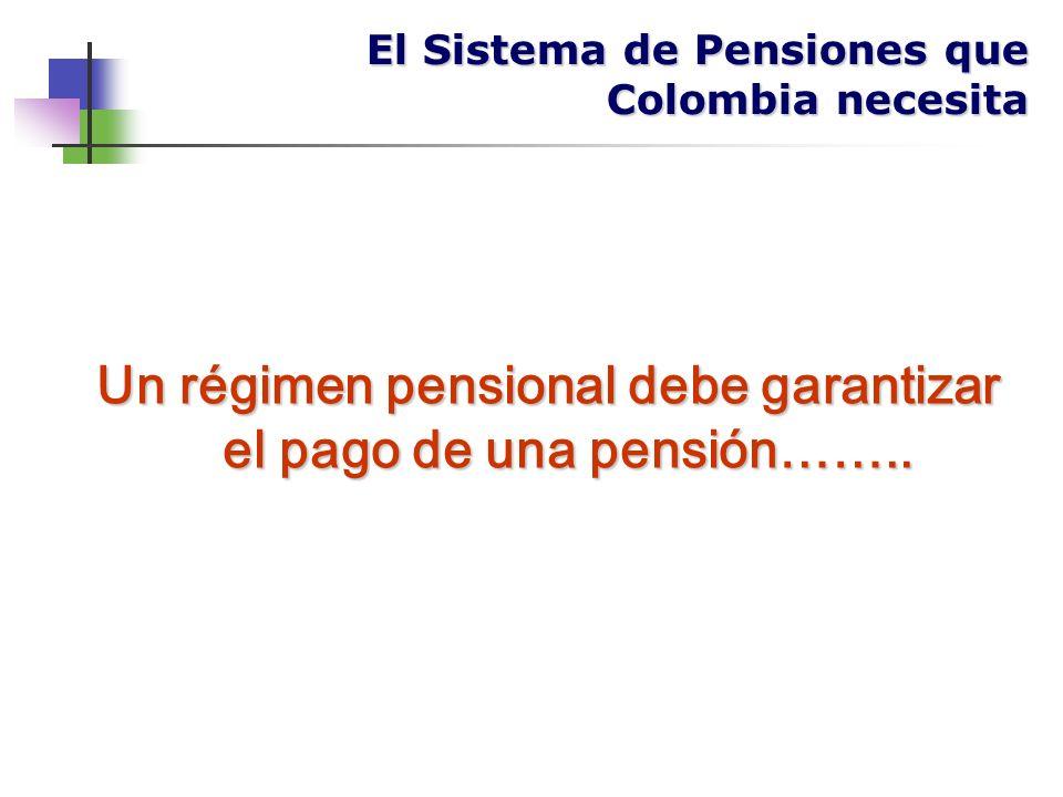 El Sistema de Pensiones que Colombia necesita Un régimen pensional debe garantizar el pago de una pensión……..