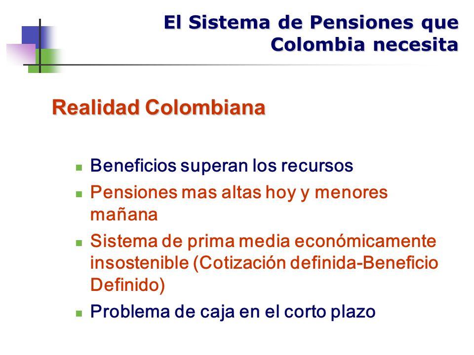 Realidad Colombiana Beneficios superan los recursos Pensiones mas altas hoy y menores mañana Sistema de prima media económicamente insostenible (Cotización definida-Beneficio Definido) Problema de caja en el corto plazo El Sistema de Pensiones que Colombia necesita