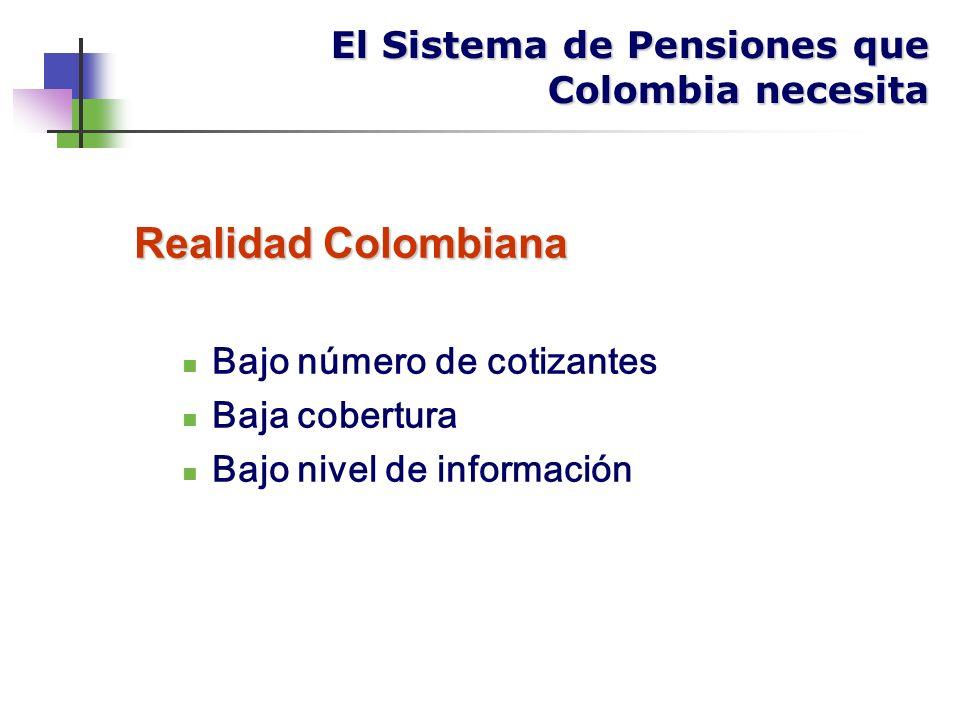 Realidad Colombiana Bajo número de cotizantes Baja cobertura Bajo nivel de información El Sistema de Pensiones que Colombia necesita